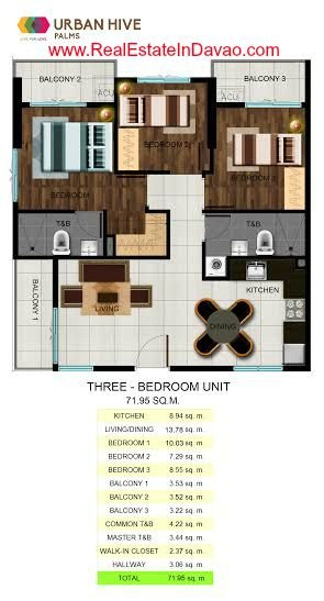 Urban Hive Palms Davao, Davao Condominium for Sale
