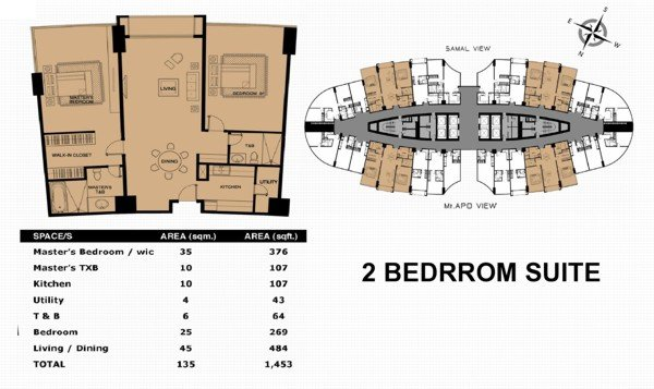Aeon Towers Davao, Davao Condominium, Davao city Properties, 2Bedroom Suite