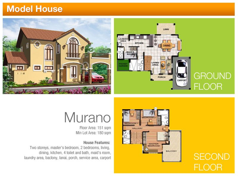Camella Homes Davao | Real Estate in Davao City