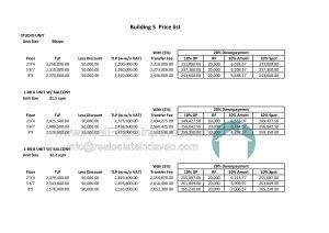 The Enclaves Residences Price List