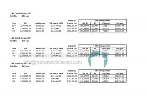 The Enclaves Residences Pricelist, Matina Enclaves condominium Pricelist