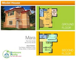 Ready for Occuoancy Mara House and Lot at Camella Cerritos Mintal, House and Lot for Sale in Mintal Davao City, House and Lot for Sale in Davao, Davao City Real Estate, Real Estate in Davao City